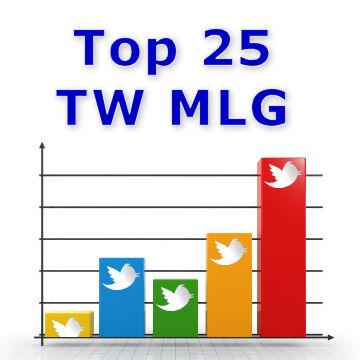Ranking Twitter