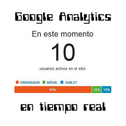 Analytics en tiempo real