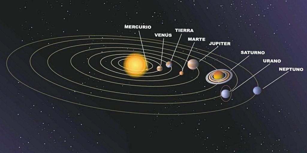 Curiosidades sobre los Planetas